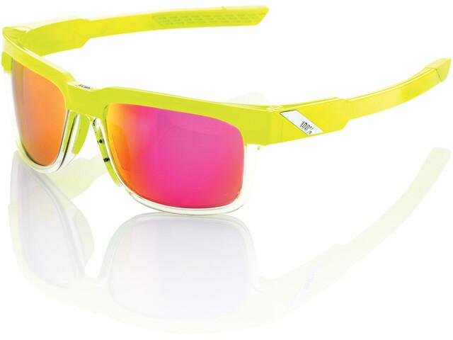 100% Type-S Glasses acidulous   mirror
